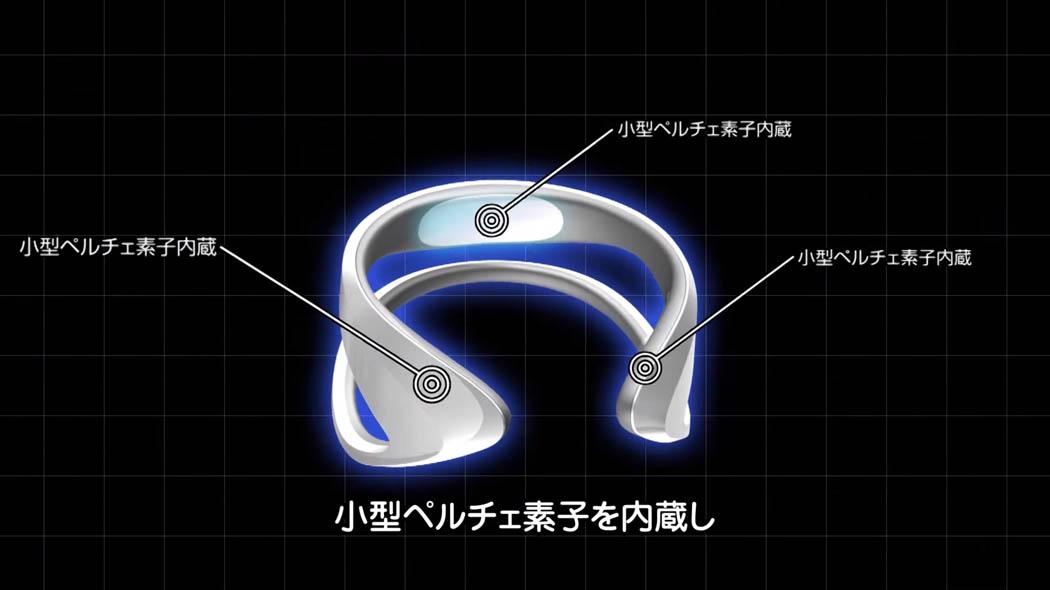Fujitsu Cómodo Gear general
